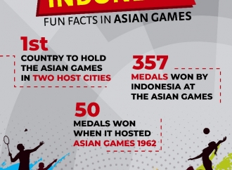 Fakta Unik Indonesia di Asian Games