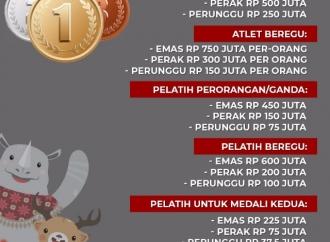 Jokowi Berikan Langsung Bonus Asian Games 2018