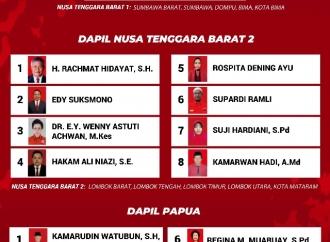 Daftar Calon Tetap Anggota DPR RI (NTB 1-2, Papua)
