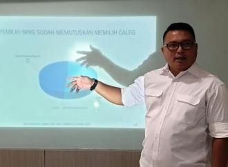 Quick Count SCG : PDI Perjuangan Menangkan Pileg di Surabaya