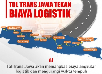 Menteri PUPR: Tol Trans Jawa Menekan Biaya Logistik