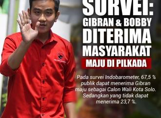 Survei: Gibran & Bobby Diterima Masyarakat Maju di Pilkada