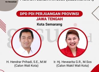 Pasangan Calon Kepala Daerah Pilkada 2020 Kota Semarang