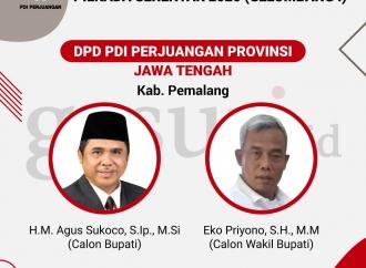 Pasangan Calon Kepala Daerah Pilkada 2020 Kabupaten Pemalang