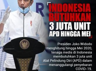Jokowi: Indonesia Butuhkan 3 Juta Unit APD Hingga Mei