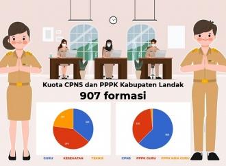 Penerimaan CPNS & PPPK 2021, Karolin Harap Formasi Terpenuhi