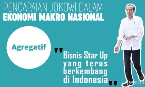 Kaleidoskop Pemerintahan Jokowi