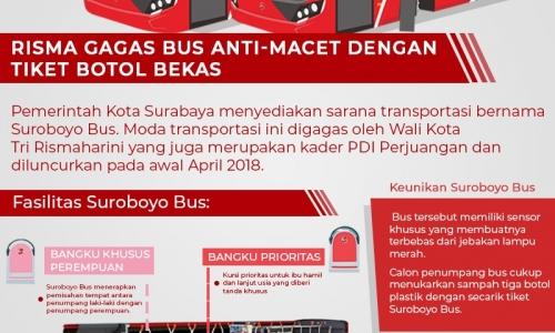 Risma Gagas Bus Anti-Macet dengan Tiket Botol Bekas