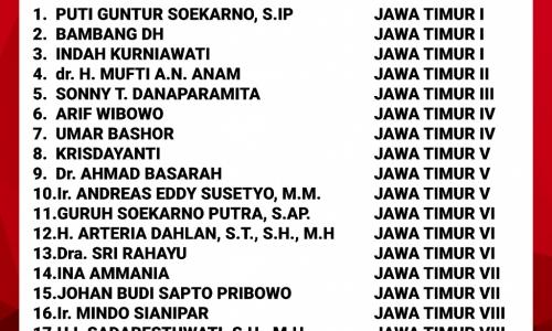 Daftar Caleg PDI Perjuangan dari Jatim yang Lolos ke DPR RI