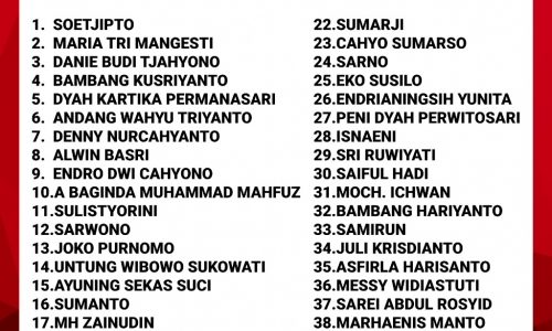 Daftar Caleg PDI Perjuangan yang Lolos ke DPRD Jateng