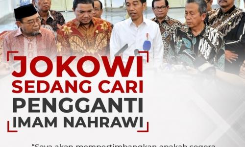 Jokowi Sedang Cari Pengganti Imam Nahrawi