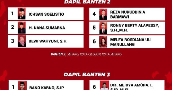 Daftar Calon Tetap Anggota Dpr Ri Banten 1 3