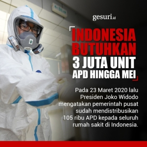 https://img.gesuri.id/dyn/content/2020/04/02/68632/jokowi-indonesia-butuhkan-3-juta-unit-apd-hingga-mei-qbsSmaiCQp.jpeg?w=300