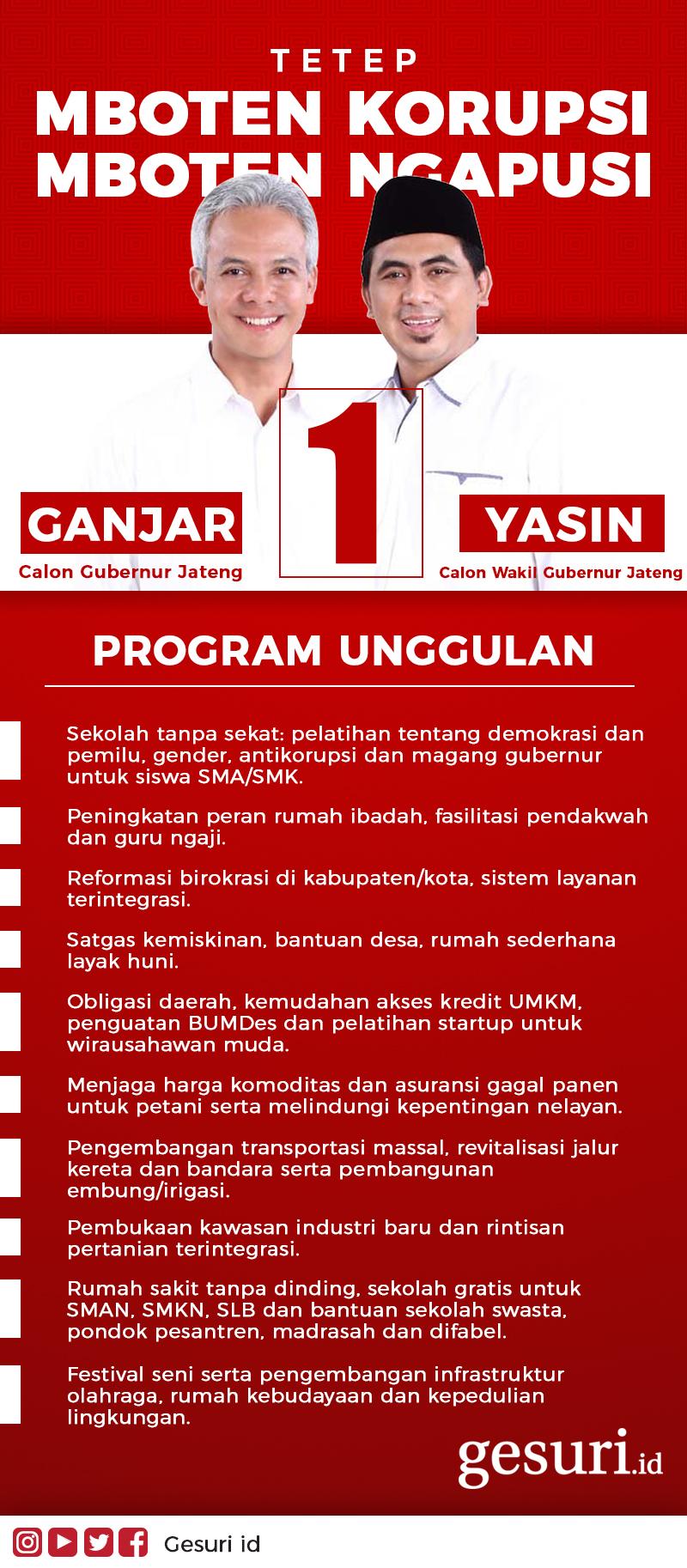Ganjar - Yasin, Tetep Mboten Korupsi, Mboten Ngapusi