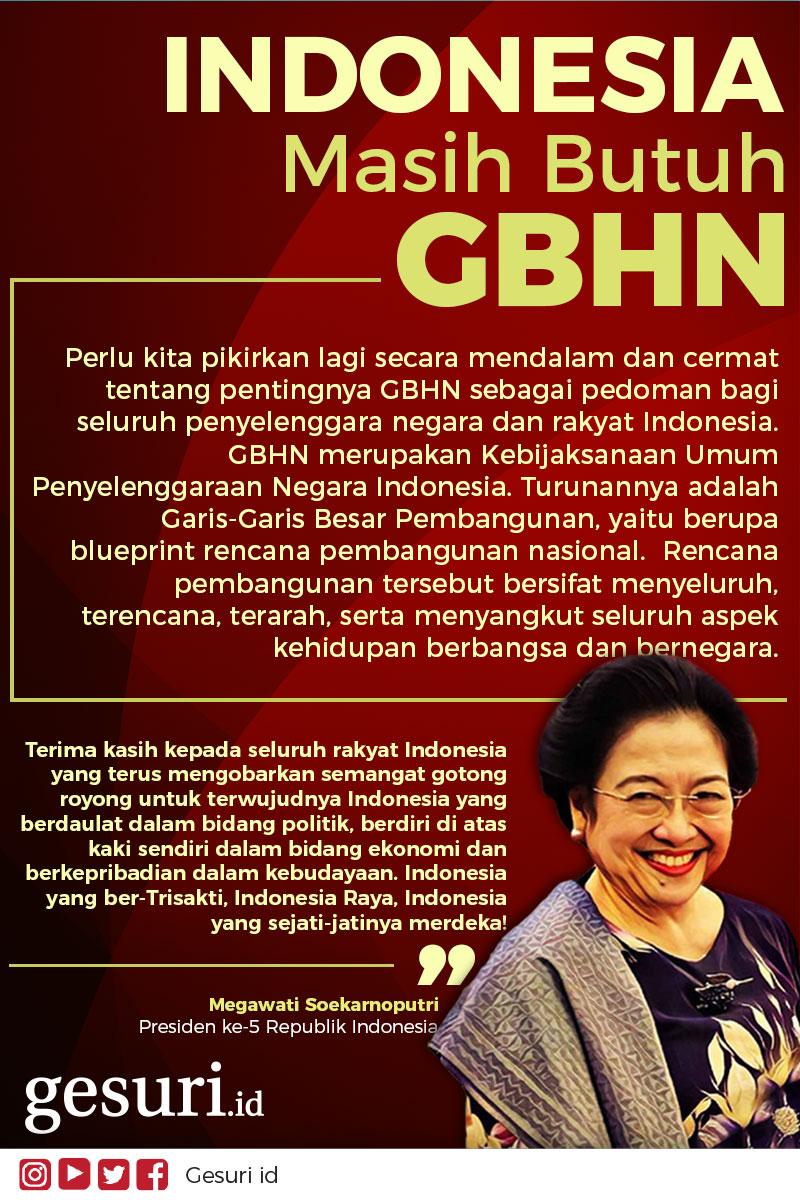 Megawati: Indonesia Masih Butuh GBHN