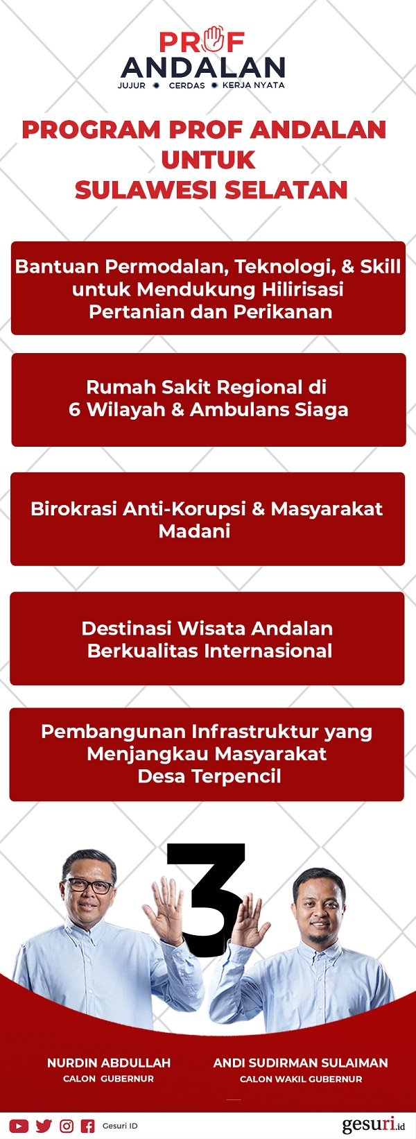 Program Andalan dari Prof Andalan untuk Sulawesi Selatan