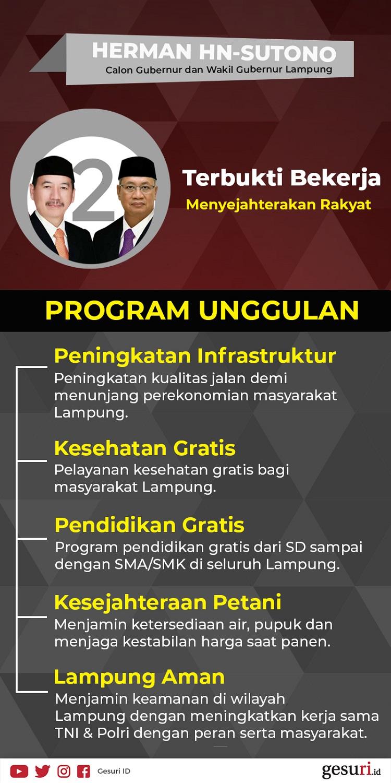 Program Unggulan Herman HN-Sutono