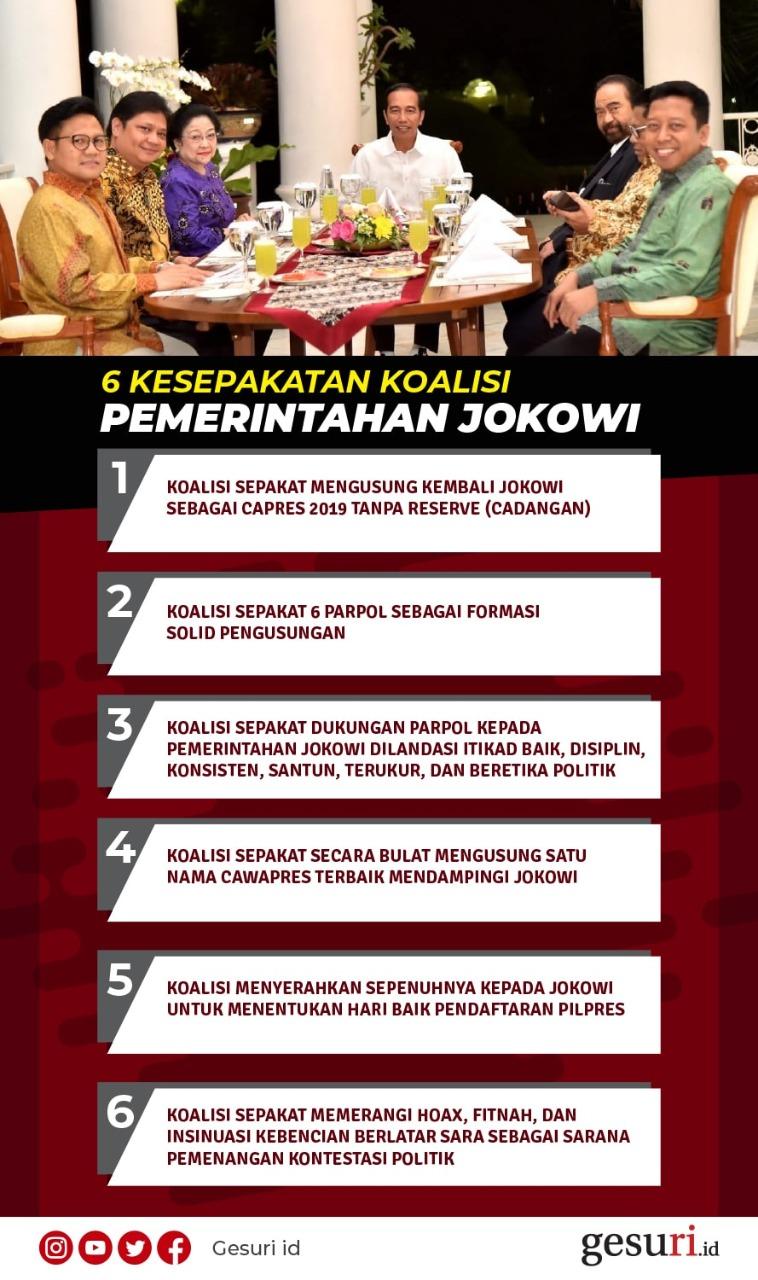 Kesepakatan Koalisi Pemerintahan Jokowi