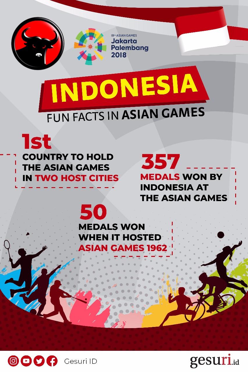 Fakta Unik Indonesia di Asian Games