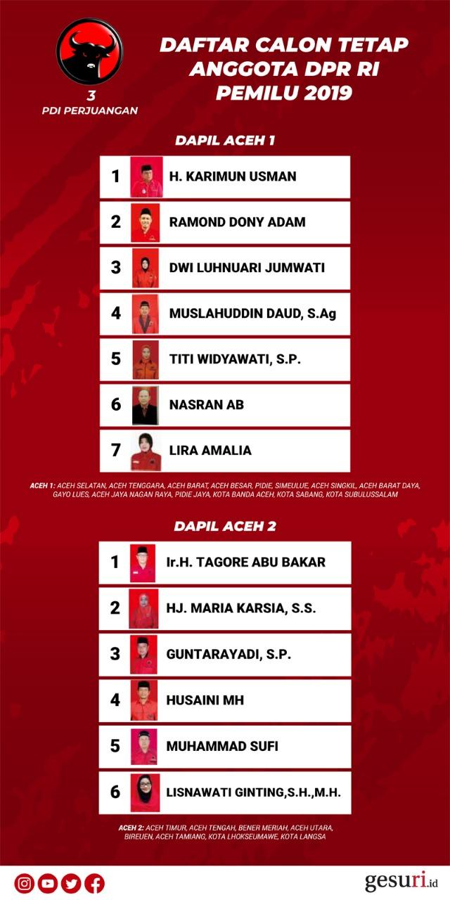 Daftar Calon Tetap Anggota DPR RI (Aceh 1-2)