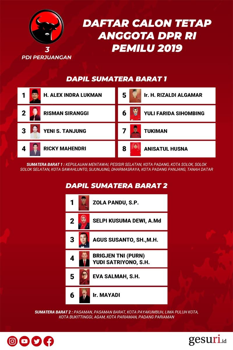 Daftar Calon Tetap Anggota DPR RI (Sumbar 1-2)