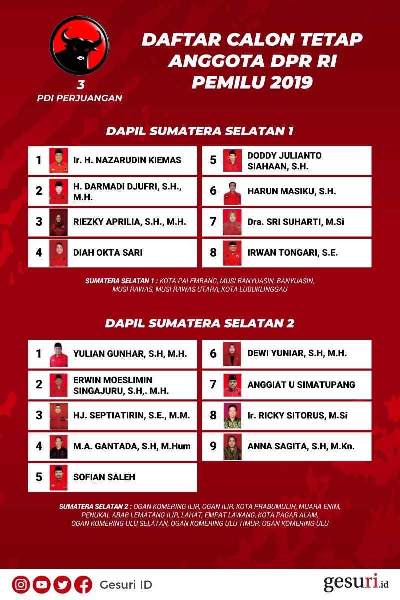 Daftar Calon Tetap Anggota DPR RI (Sumsel 1-2)