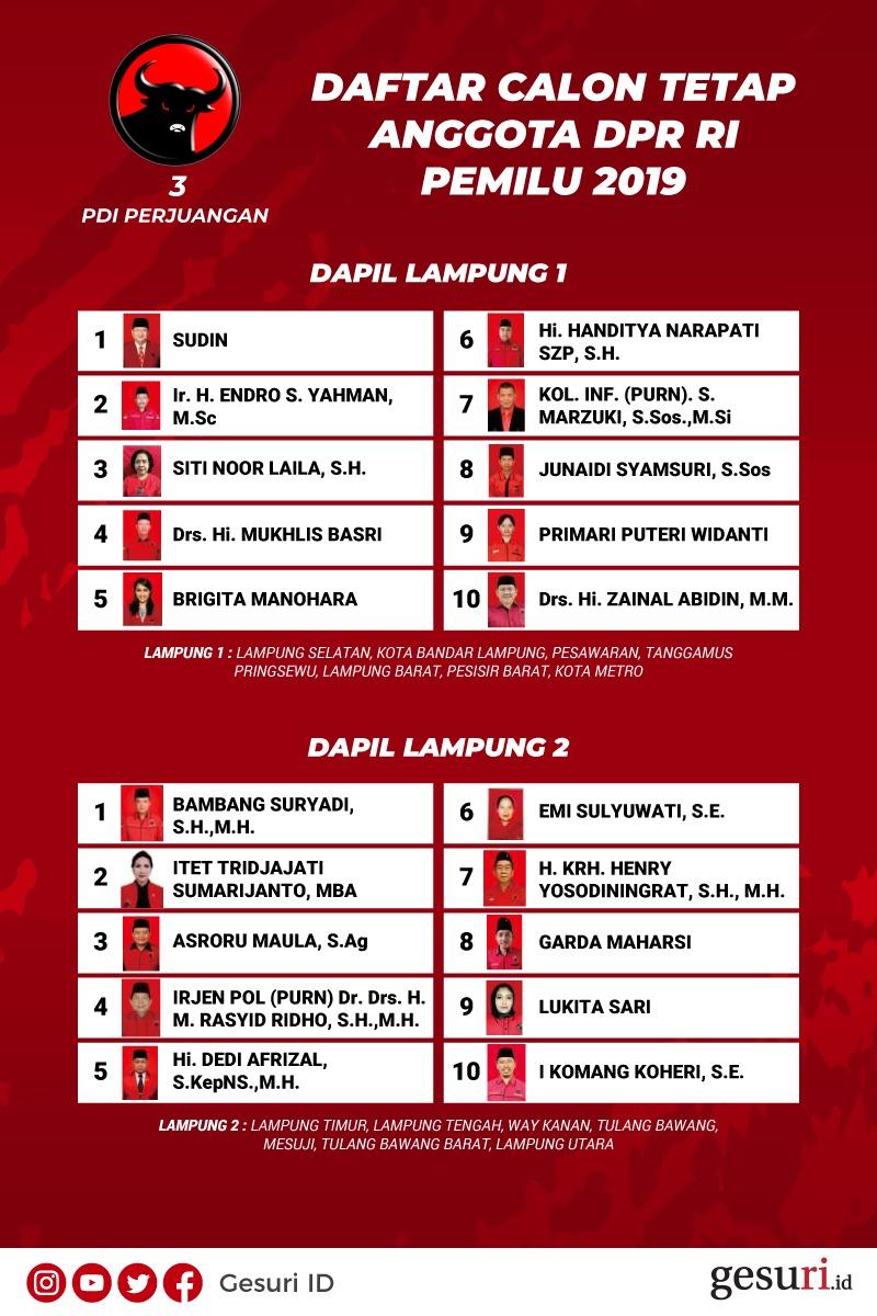 Daftar Calon Tetap Anggota DPR RI (Lampung 1-2)