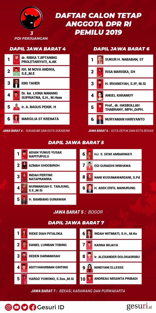 Daftar Calon Tetap Anggota DPR RI (Jabar 4-7)