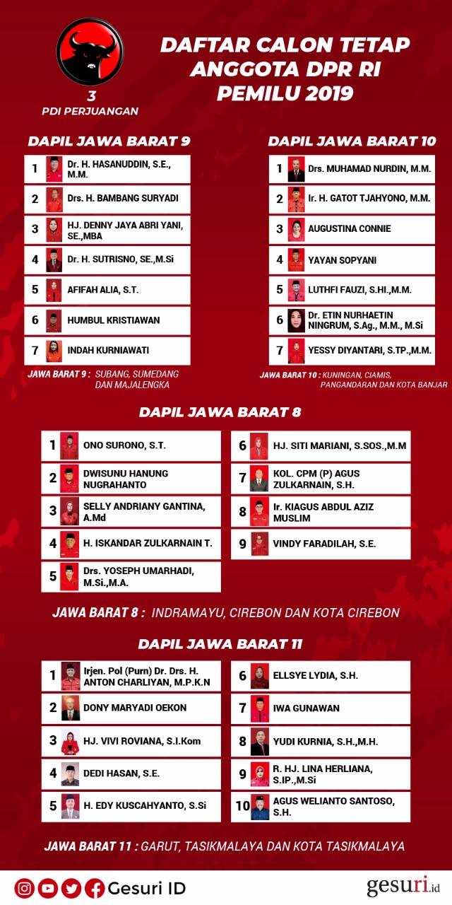Daftar Calon Tetap Anggota DPR RI (Jabar 8-11)