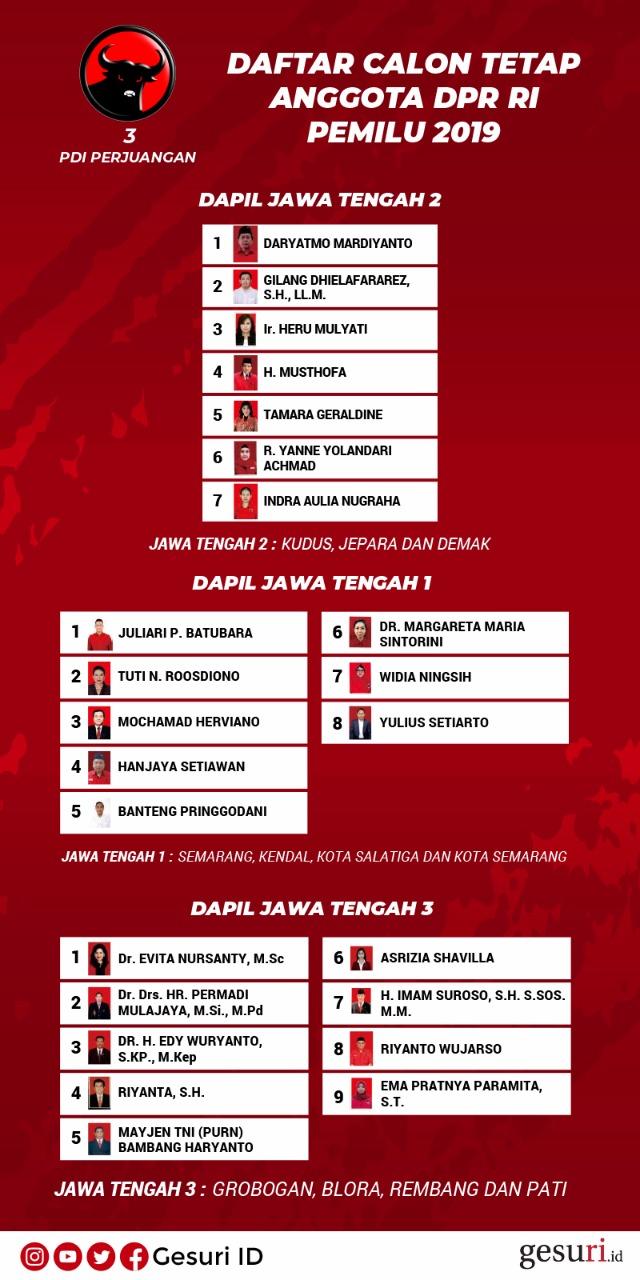Daftar Calon Tetap Anggota DPR RI (Jateng 1-3)