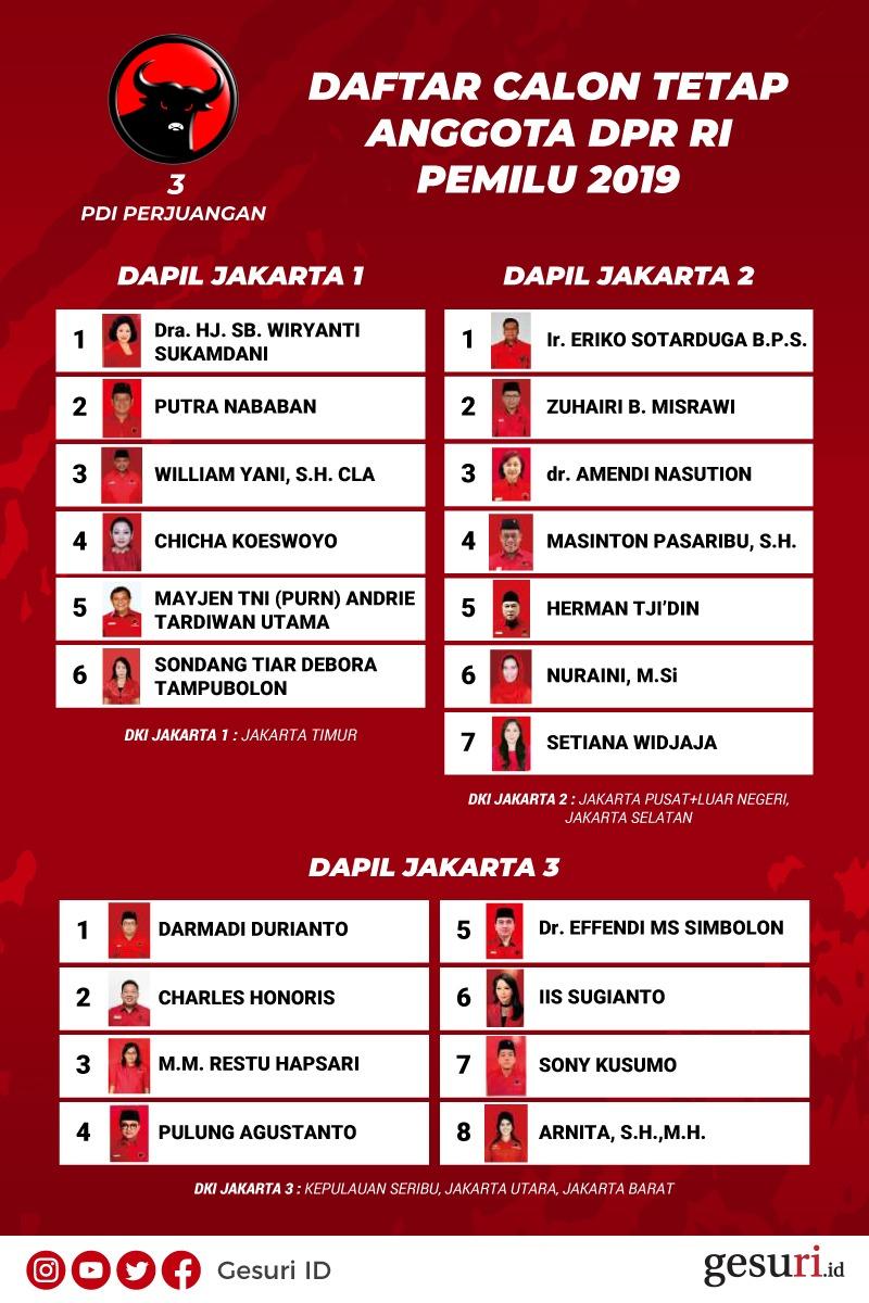 Daftar Calon Tetap Anggota DPR RI (DKI Jakarta 1-3)