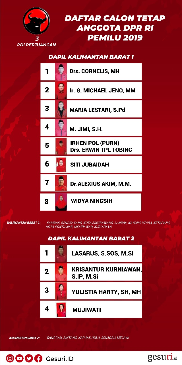 Daftar Calon Tetap Anggota DPR RI (Kalbar 1-2)