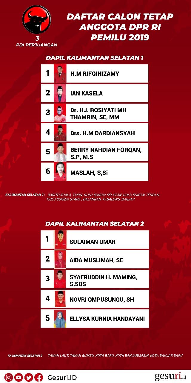 Daftar Calon Tetap Anggota DPR RI (Kalsel 1-2)