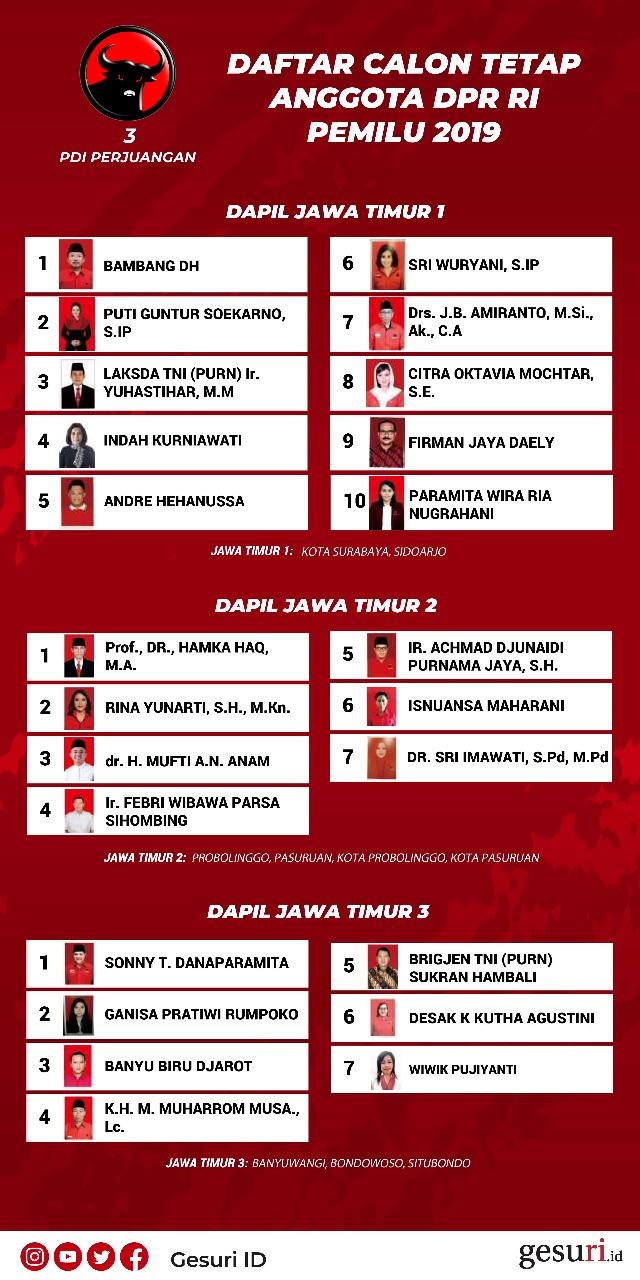 Daftar Calon Tetap Anggota DPR RI (Jatim 1-3)