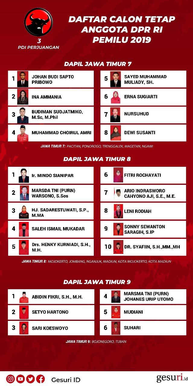 Daftar Calon Tetap Anggota DPR RI (Jatim 7-9)