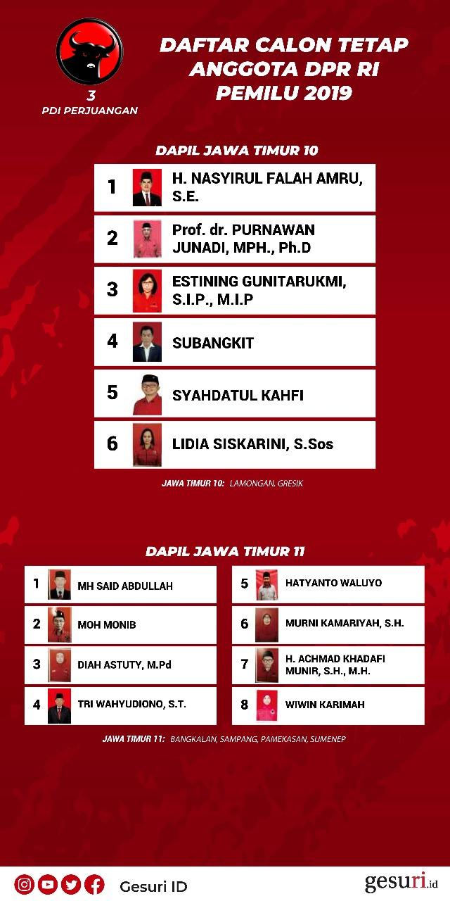 Daftar Calon Tetap Anggota DPR RI (Jatim 10-11)