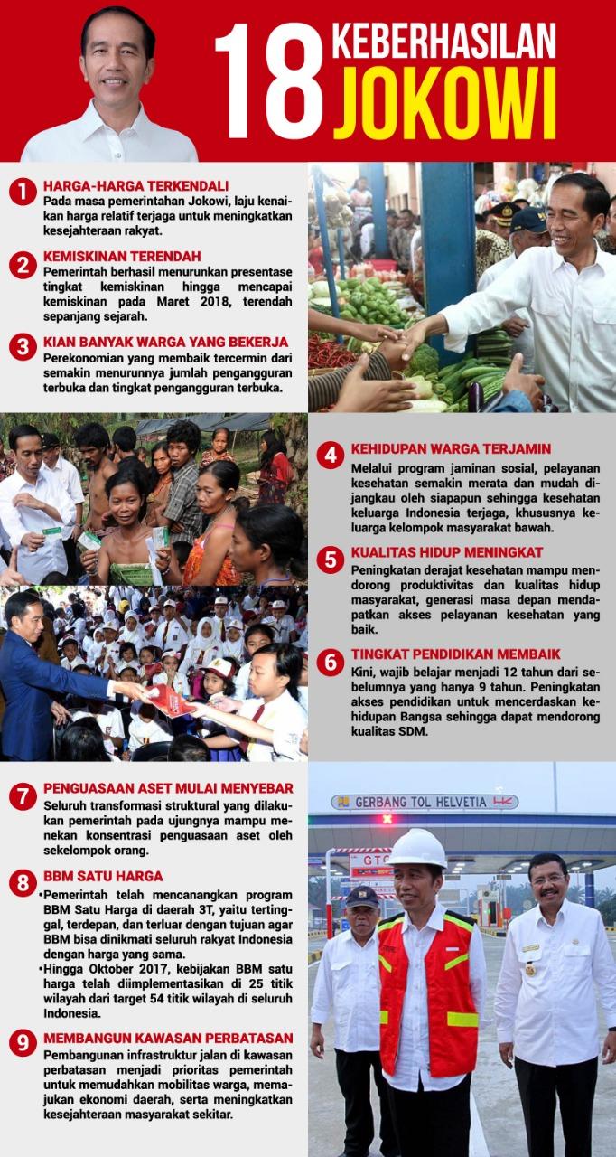 18 Keberhasilan Pemerintahan Jokowi (Bagian 1)