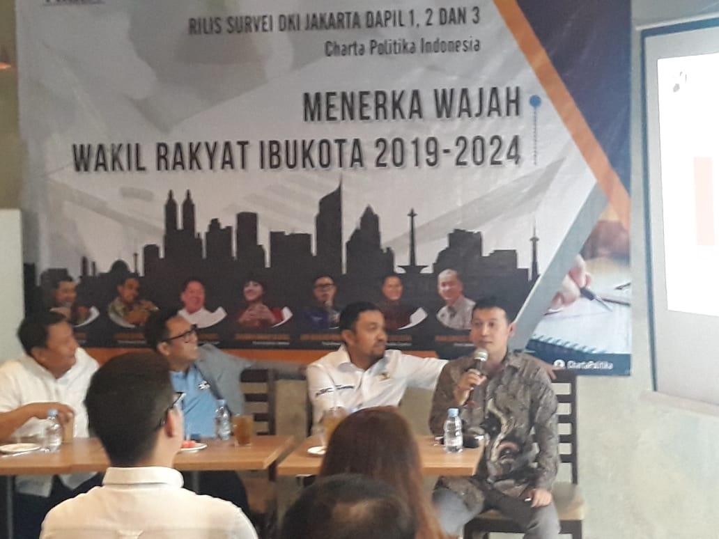 Survei: PDI Perjuangan Unggul di Dapil DKI 1 & 3