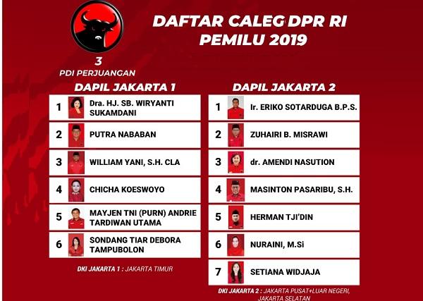 Daftar Caleg Banteng Dapil DKI Jakarta yang Layak Dipilih