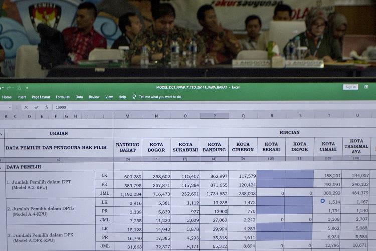 Jokowi-Kiai Ma'ruf Unggul di Kota Batam