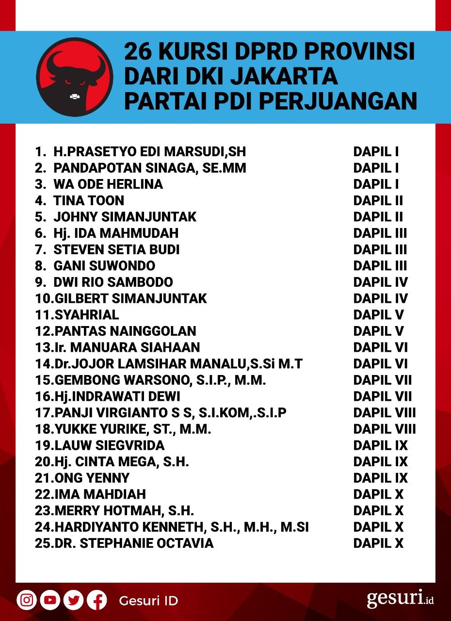 Daftar Caleg PDI Perjuangan yang Lolos ke DPRD DKI Jakarta