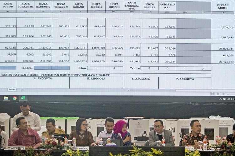 Situng KPU Terkini, Jokowi Unggul 15,74 Juta Suara