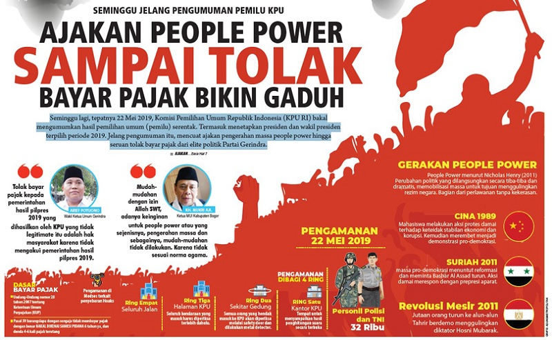 Ajak Boikot Pajak, Politisi Gerindra Menyerang Negara