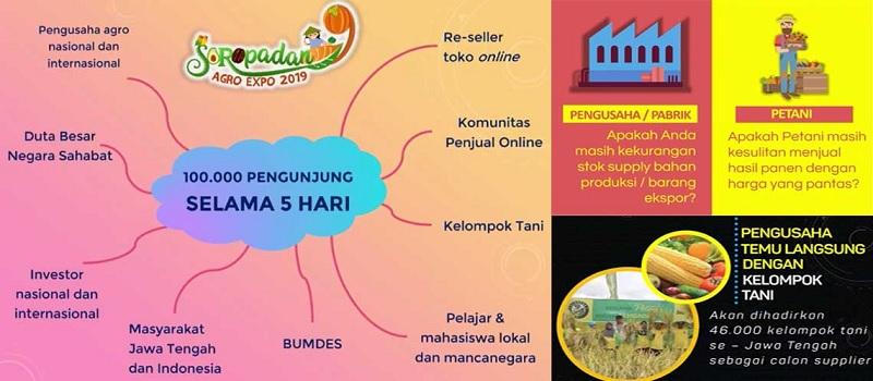 Aplikasi Agro Jowo Diharapkan Permudah Kesejahteraan Petani