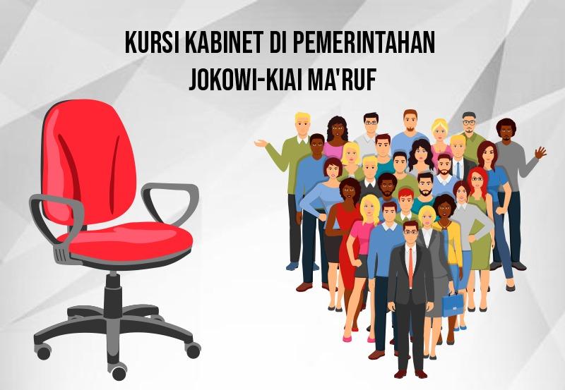 Ganjar dan Hendi Dinilai Layak Masuk Kabinet Jokowi