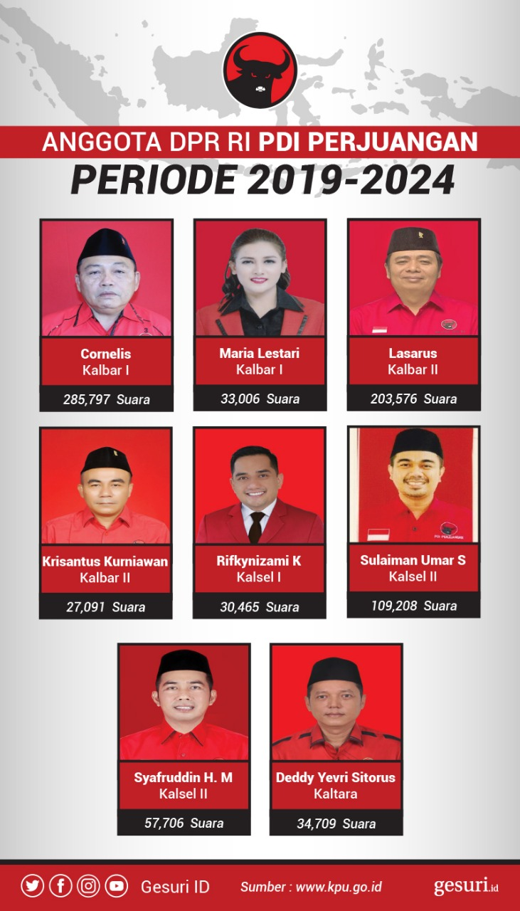 Anggota DPR RI 2019 - 2024 Dapil Kalbar, Kalsel, Kaltara