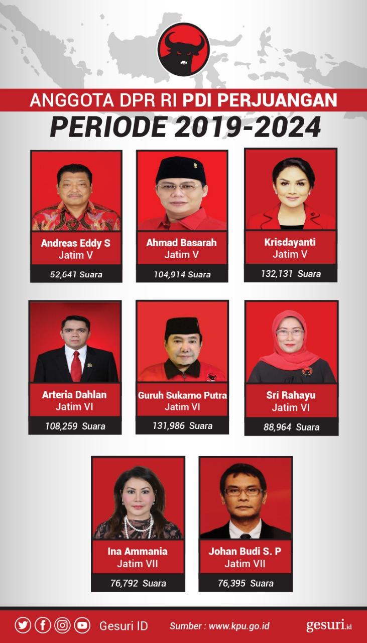 Anggota DPR RI 2019 - 2024 Dapil Jatim V-VII