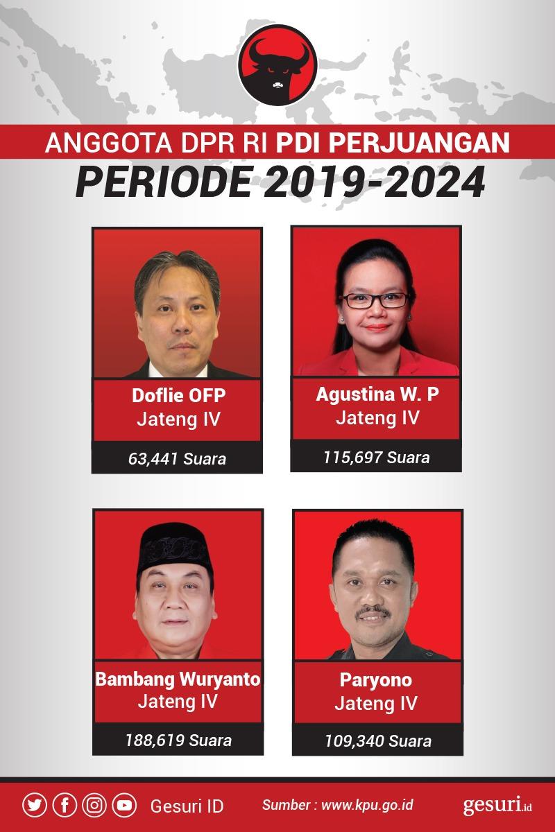 Anggota DPR RI 2019 - 2024 Dapil Jateng IV