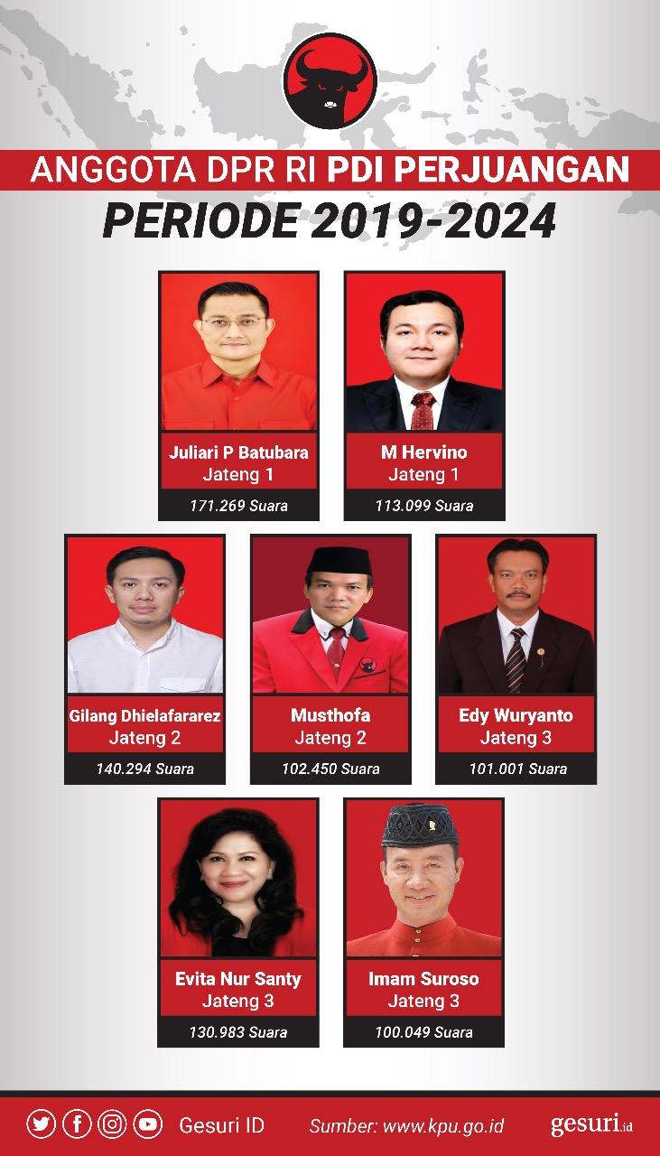 Anggota DPR RI 2019 - 2024 Dapil Jateng I-III