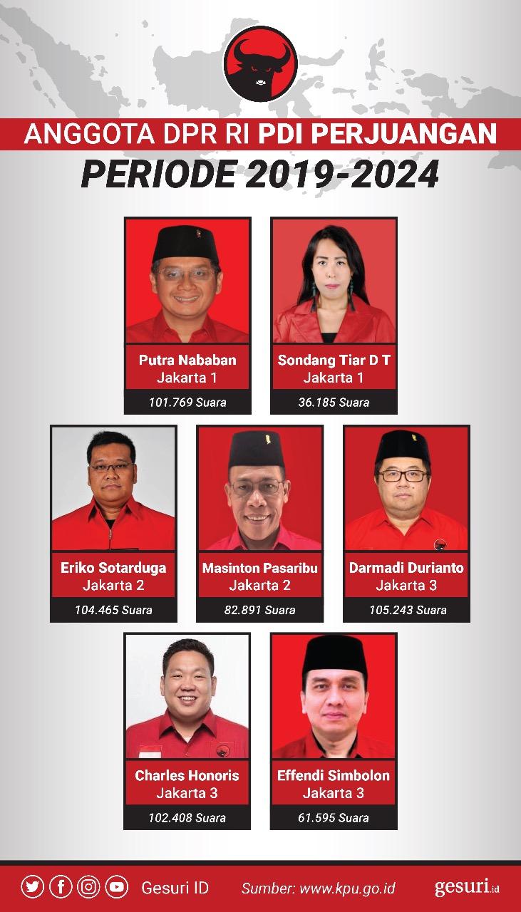 Anggota DPR RI 2019 - 2024 Dapil Jakarta I-III
